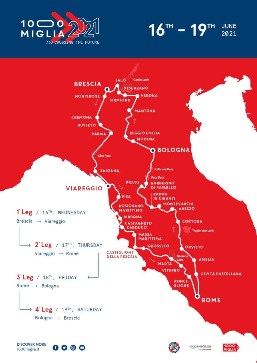 Roadmap Mille Miglia 2021